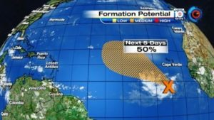 tropical wave site