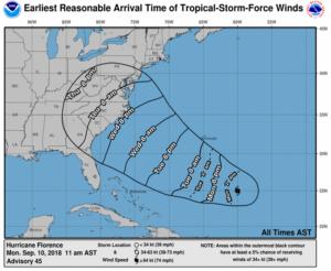 Furacão Florence vai de categoria 1 a 4 em apenas 13 horas
